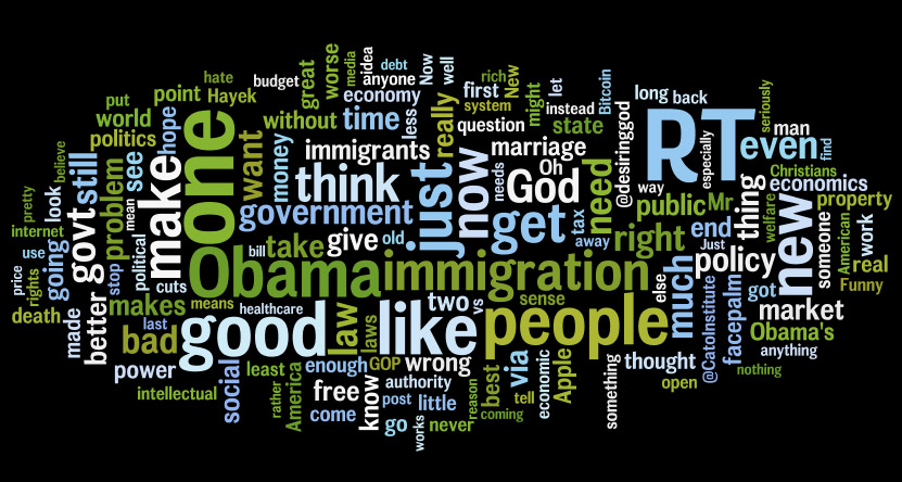 Wordle of Twitter
